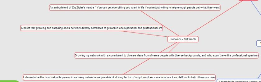 Network = Net Worth.JPG
